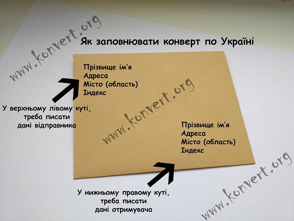Як підписати (заповнити) поштовий конверт УкрПошта